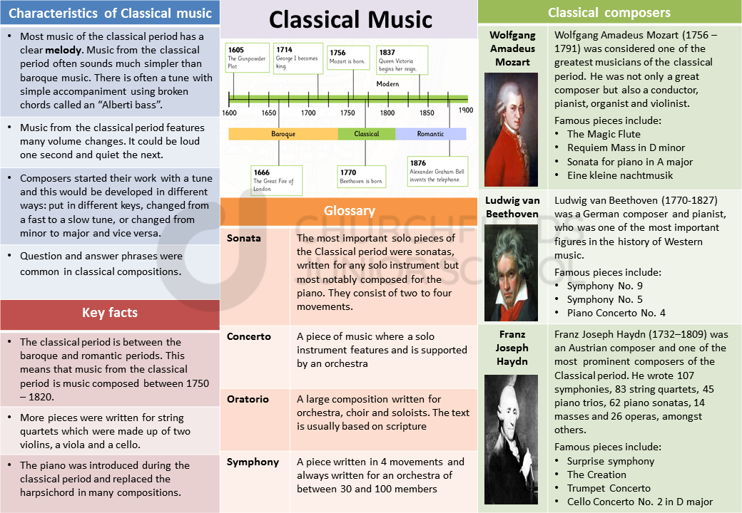 Knowledge organiser: Classical music