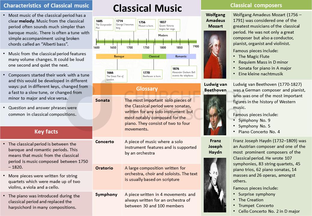 Knowledge organiser: Classical music
