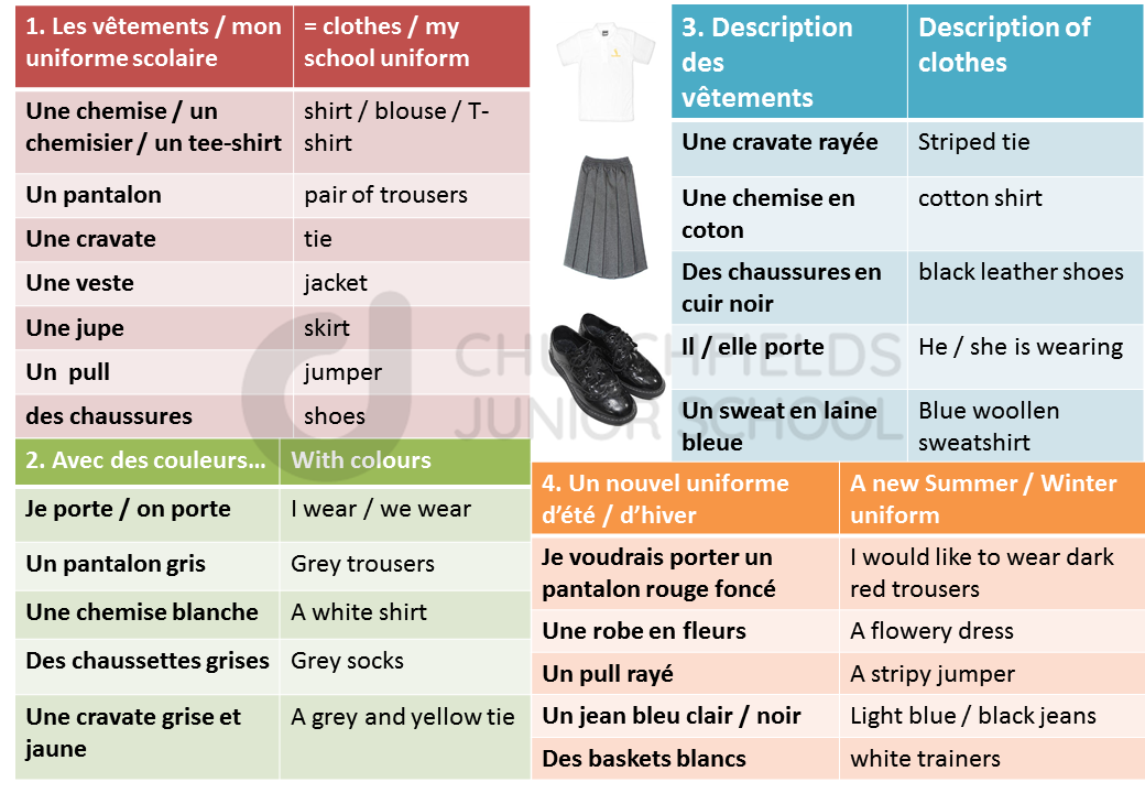 Knowledge organiser: Colours and clothes