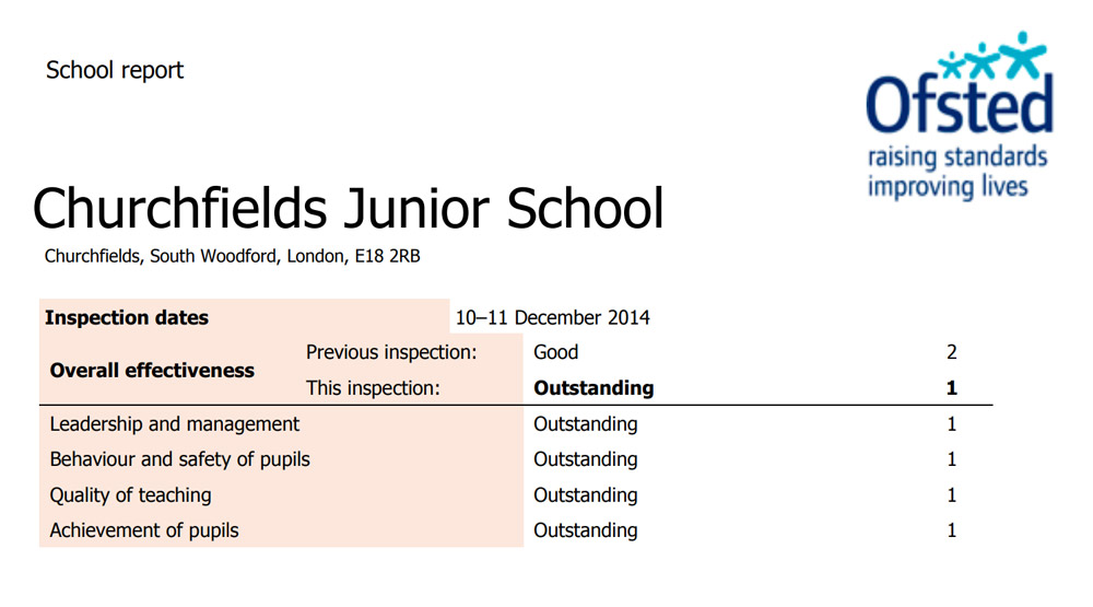 Outstanding Ofsted results